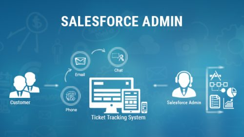 salesforce admin services